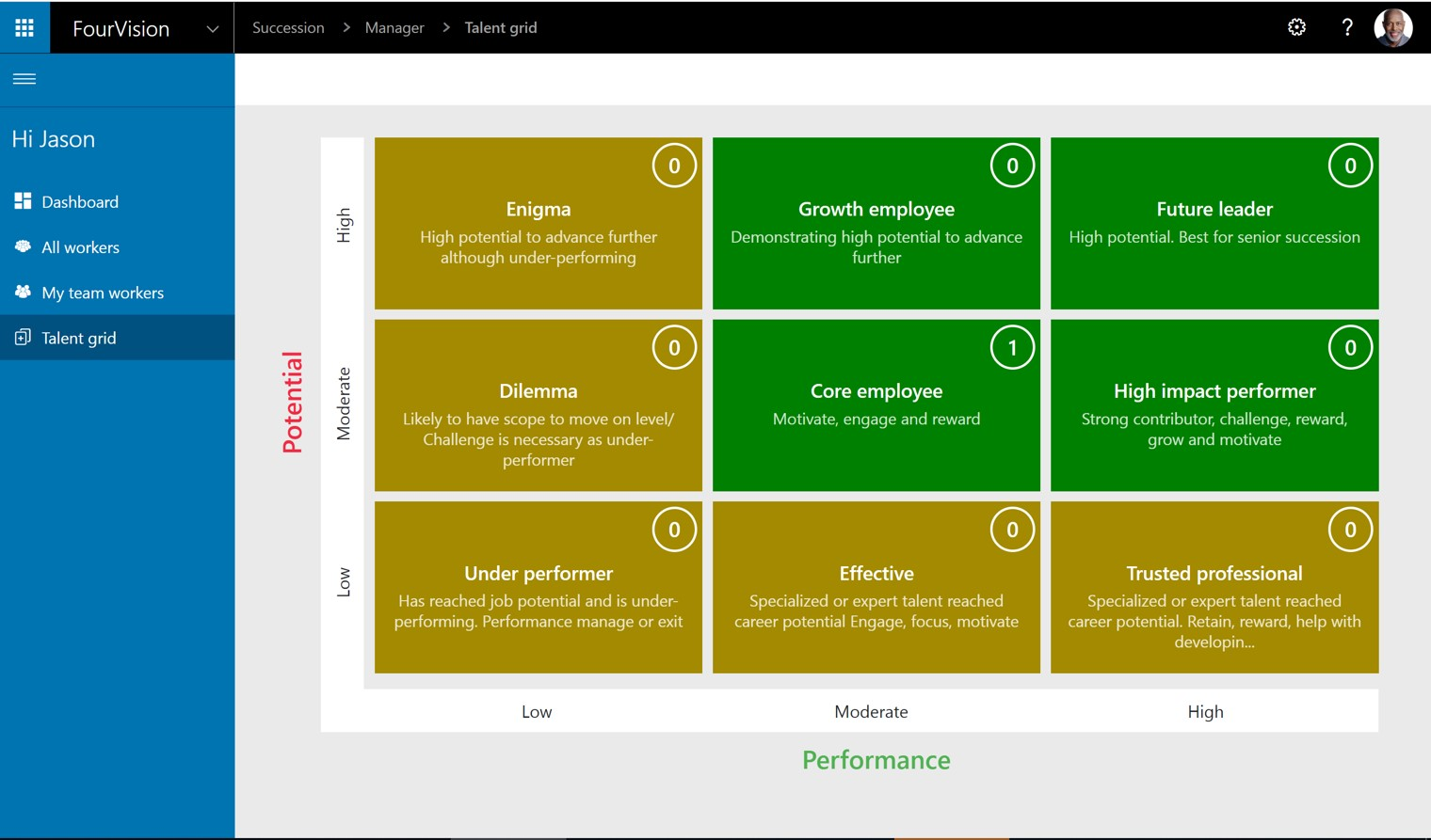 Box Talent Grid Sucession planning web app Dynamics 365