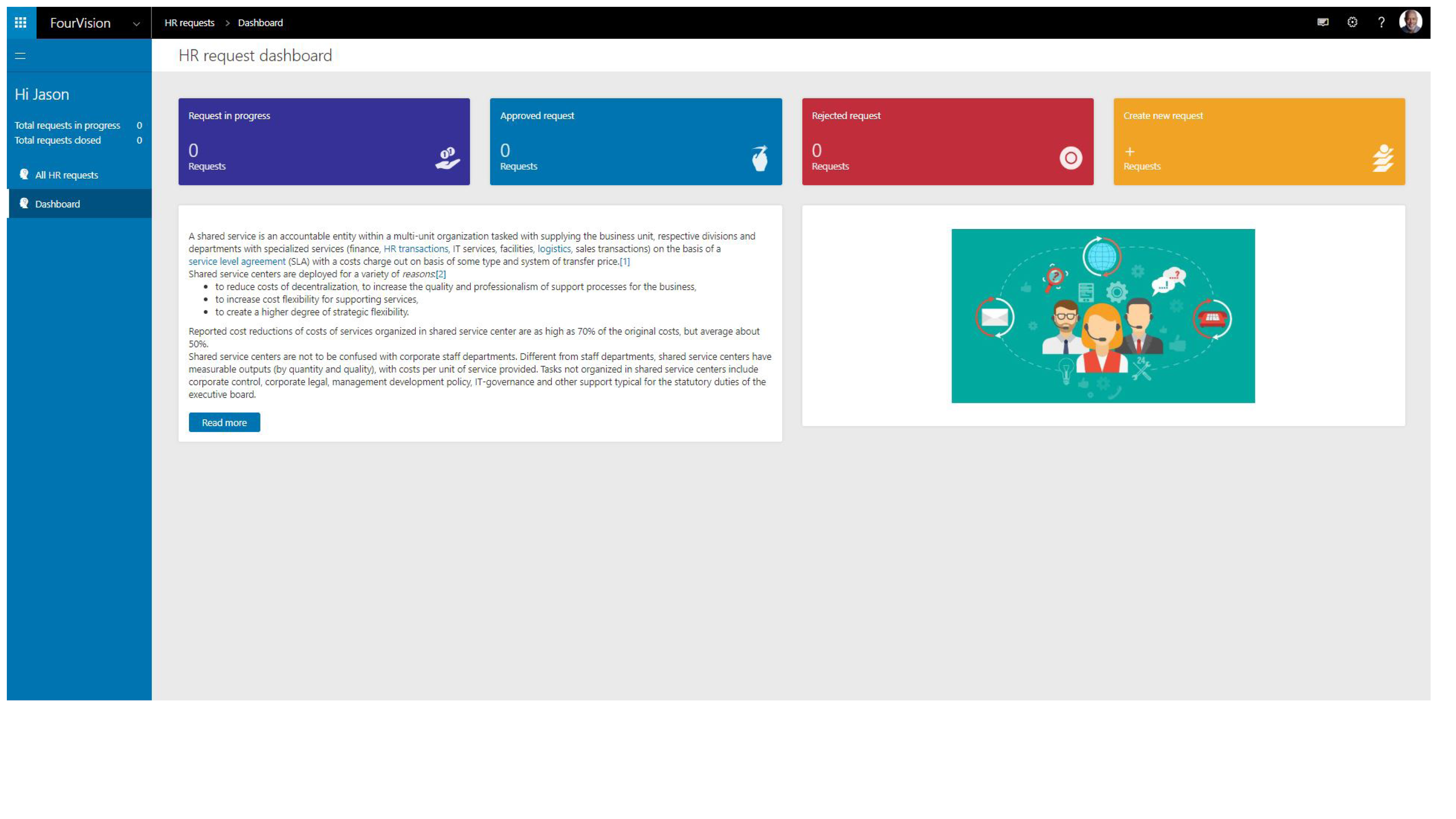 Dynamics 365 Talent web app HR request dashboard