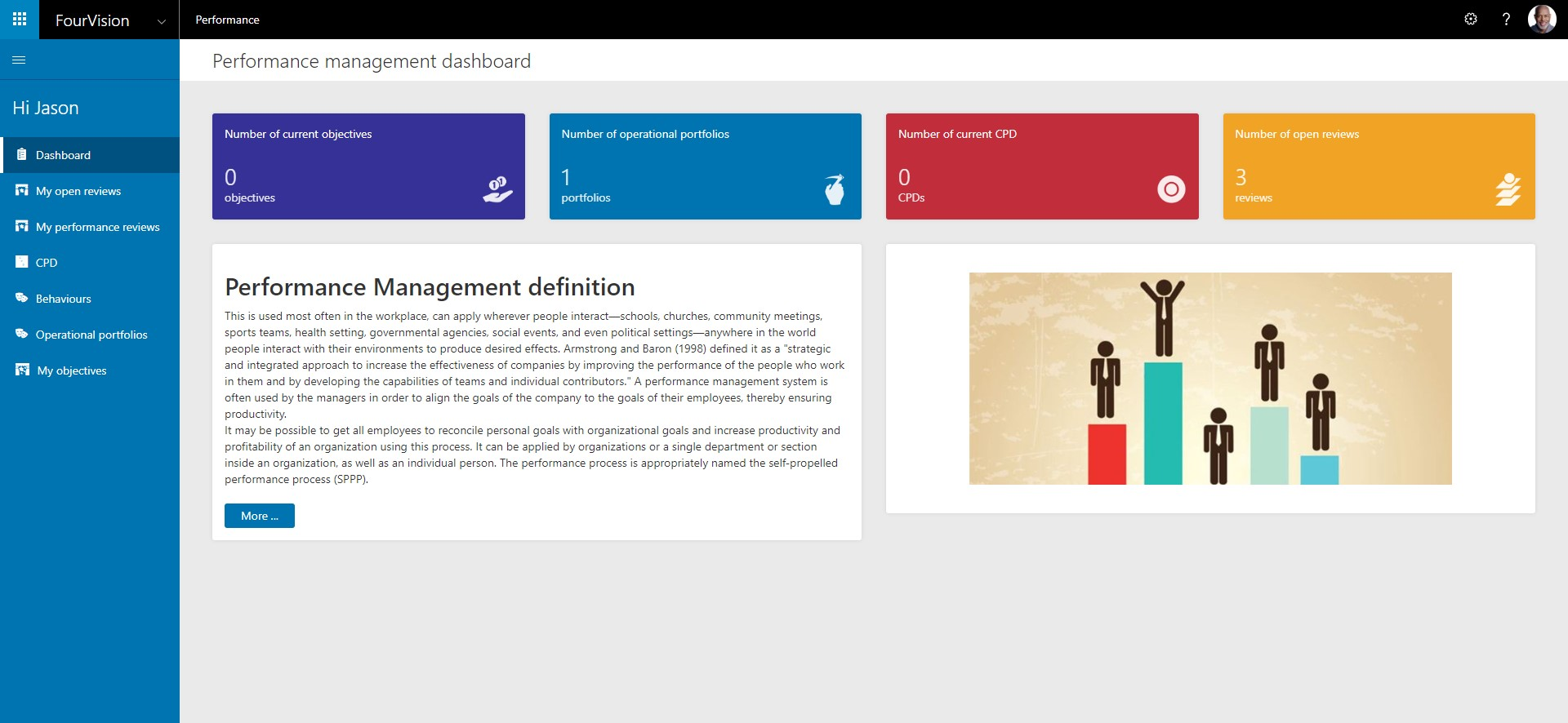 Performance management web app Dynamics Talent